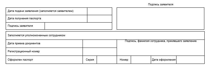Анкета на загранпаспорт образец заполнения старого образца